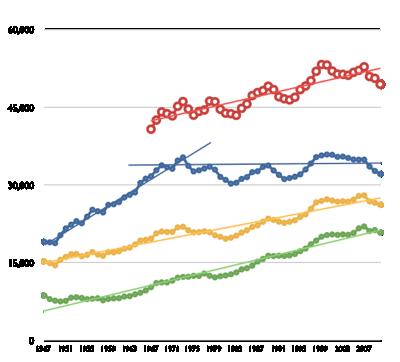 median9-13-2011.png
